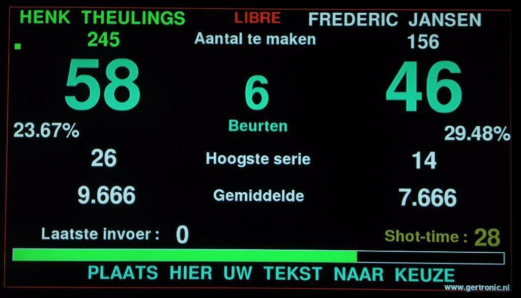 BA0774: GERTRONIC biljart scorebord versie V3 PRO #1